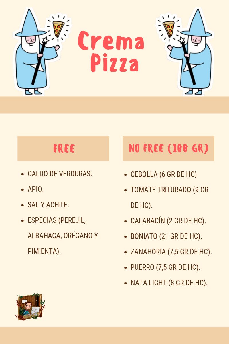 crema pizza
